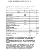 p2 'explain the difference between capital Unit 5 :p2-difference between capital and revenue items of expenditure and income essay of 2 pages for the course unit 5 at birkbeck college preview 1 out of 2 pages.