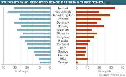 Statistics on Teenage Drug Use - Teen Drug Abuse