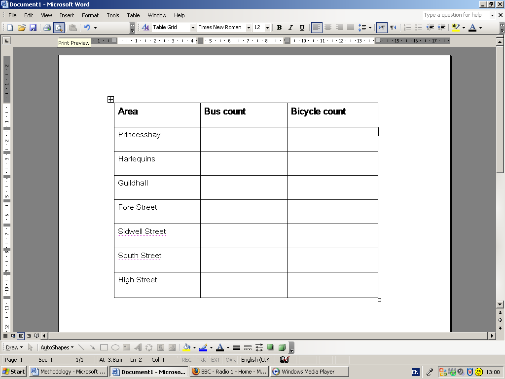 Geography coursework method