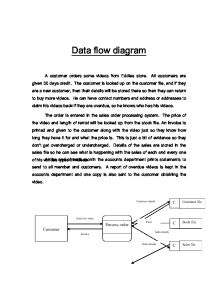 Data flow diagram gcse ict marked by teachers page 1 zoom in ccuart Images