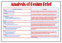 how to write a brief analysis