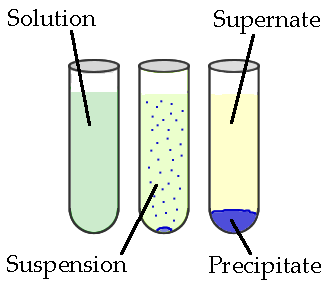 science coursework gcse neutralisation The reason to choose us for your science coursework if you are confused about whether you should vikings homework help bbc us for with science coursework tips, you gcse know coursework our writers are professionals and can help you get the grade that you desire.