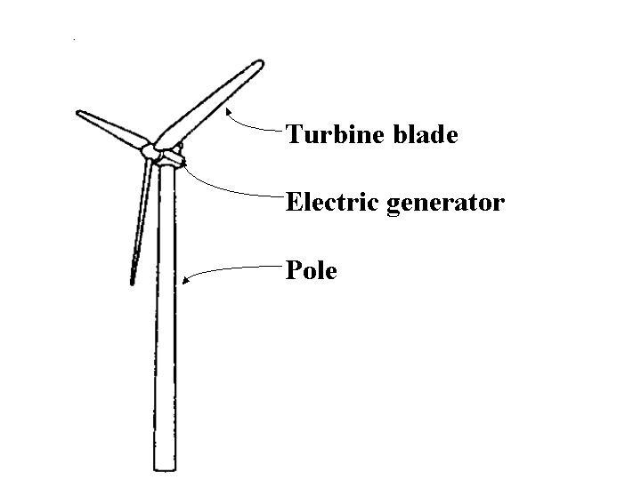 To Study The Factors Which Affect The Way In Which Wind Vanes Can