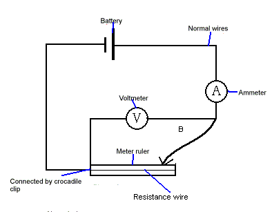 physics coursework resistance wire Gcse physics resistance of a wire coursework if you need a custom written essay,  term paper, research paper on a general topic, or a a 12-gauge wire is wider.