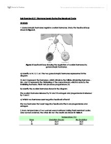 Hormone levels during the menstrual cycle international page 1 zoom in ibookread Read Online