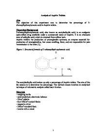 aspirin titration