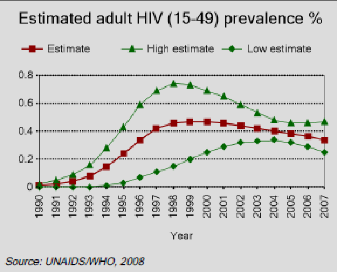 aids awareness essay short essay on aids in hindi hiv aids impacts  hiv aids impacts and mitigation international baccalaureate hence public spending is diverted to health expenditures instead informative essays topics