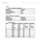 dcp ce lab report for thermal