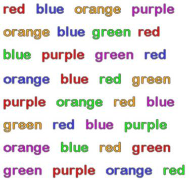 The Stroop Test...I need to write a paper. PLEASE HELP!!?