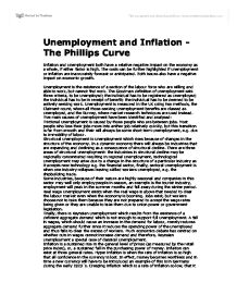 essay on unemployment and inflation Inflation plays the vital role for the fluctuation of the economy in the country that directly affects the economy of the world it actually affects the various macroeconomics and microeconomics factor of the economy leading to various consequences the most important consequences is unemployment the phenomenon of.