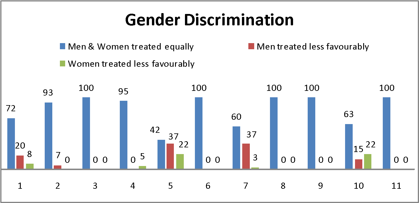 genders impact on the perception of physical attractiveness Gender differences in attribution and person perception this study examines gender differences in attribution and person his or her physical attractiveness.