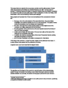 police and criminal evidence act essay Essay writing guide learn the art of brilliant essay writing with help from our teachers learn more as and a level  explanations of each of the general police powers: stop and search – this comes under sections 1 – 7 and comes under code a of the police and criminal evidence act 1984.