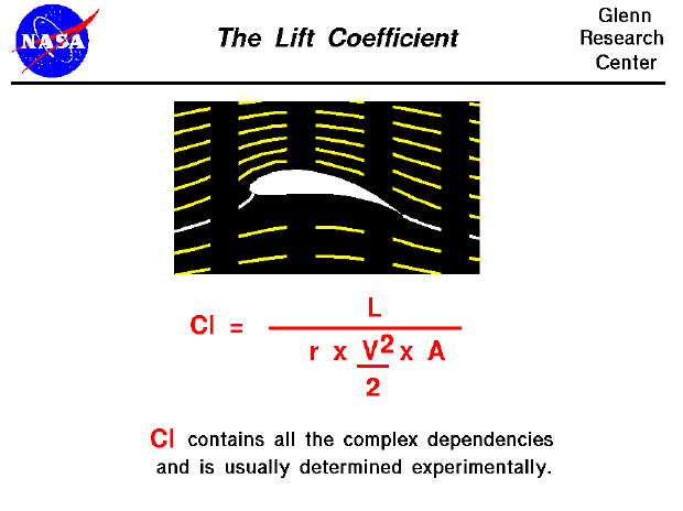 physics of lift essay The hydraulic car lift relates to pascal's principle it's used in garages to lift a car off the ground for repairs for help with physics problems.