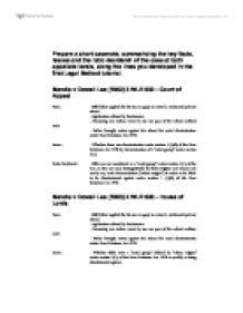 Legislation and its Types